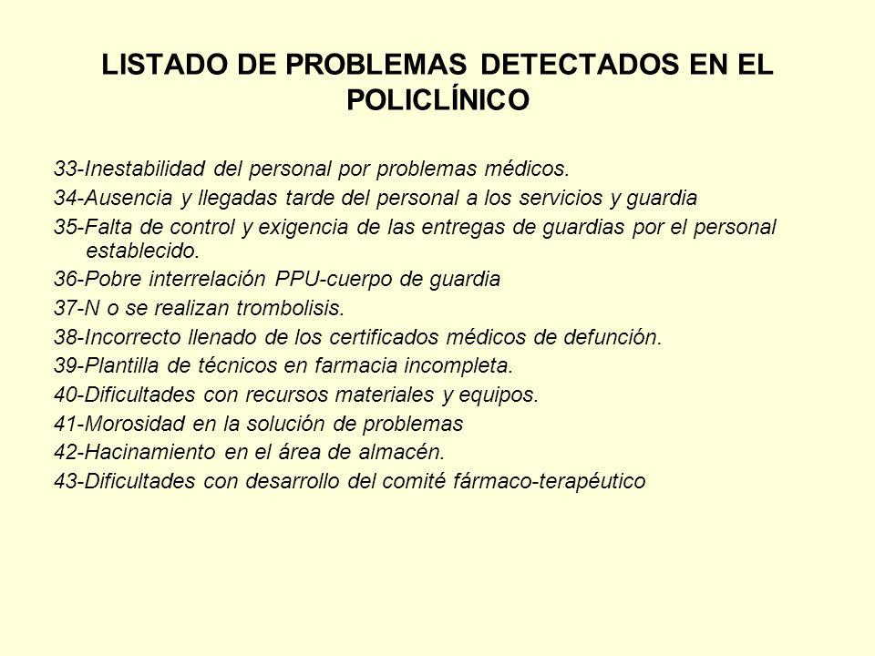LISTADO DE PROBLEMAS DETECTADOS EN EL POLICLÍNICO 33-Inestabilidad del personal por problemas médicos. 34-Ausencia y llegadas tarde del personal a los