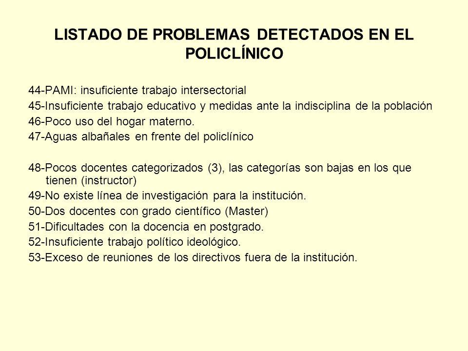 LISTADO DE PROBLEMAS DETECTADOS EN EL POLICLÍNICO 44-PAMI: insuficiente trabajo intersectorial 45-Insuficiente trabajo educativo y medidas ante la ind