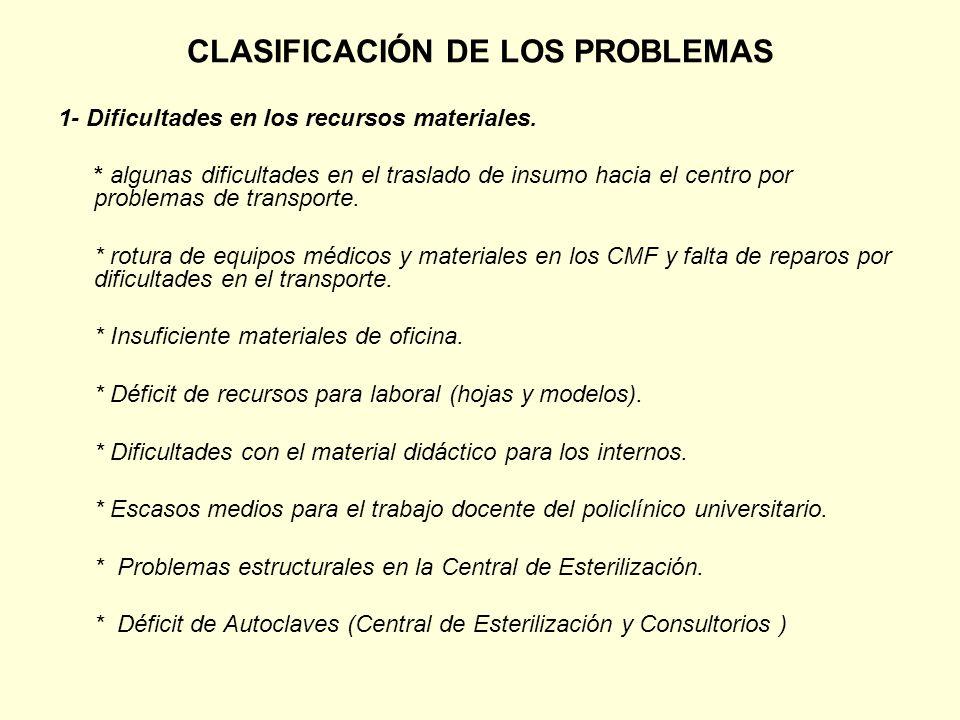 CLASIFICACIÓN DE LOS PROBLEMAS 1- Dificultades en los recursos materiales. * algunas dificultades en el traslado de insumo hacia el centro por problem