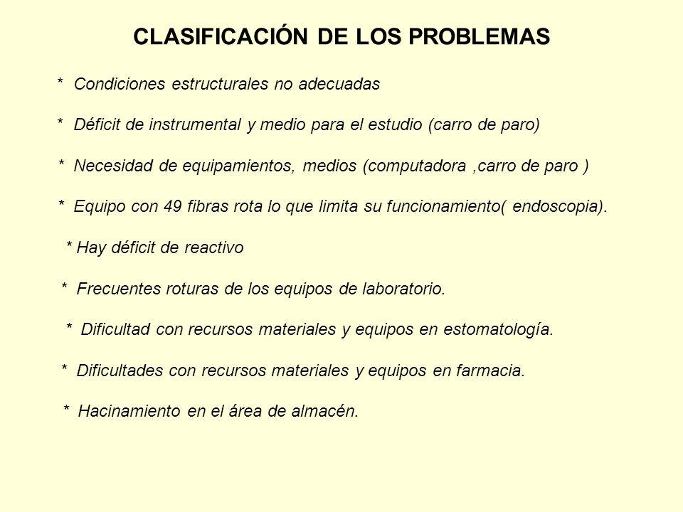 CLASIFICACIÓN DE LOS PROBLEMAS * Condiciones estructurales no adecuadas * Déficit de instrumental y medio para el estudio (carro de paro) * Necesidad