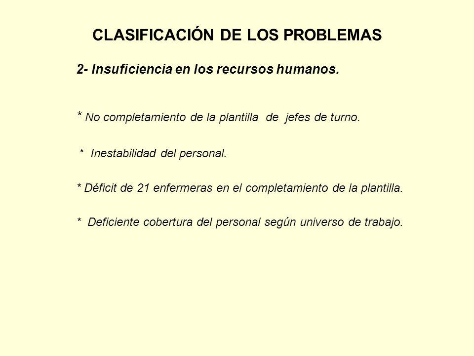 CLASIFICACIÓN DE LOS PROBLEMAS 2- Insuficiencia en los recursos humanos. * No completamiento de la plantilla de jefes de turno. * Inestabilidad del pe