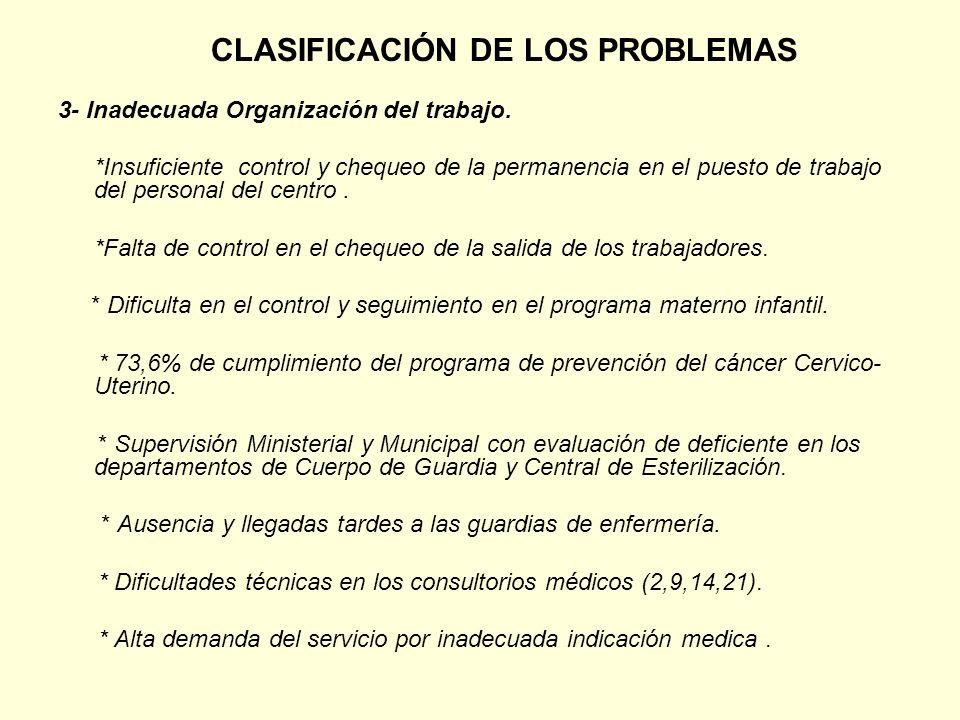 CLASIFICACIÓN DE LOS PROBLEMAS 3- Inadecuada Organización del trabajo. *Insuficiente control y chequeo de la permanencia en el puesto de trabajo del p