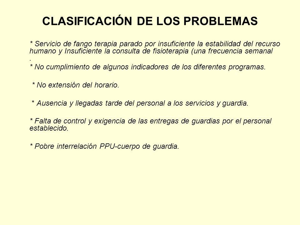 CLASIFICACIÓN DE LOS PROBLEMAS * Servicio de fango terapia parado por insuficiente la estabilidad del recurso humano y Insuficiente la consulta de fis
