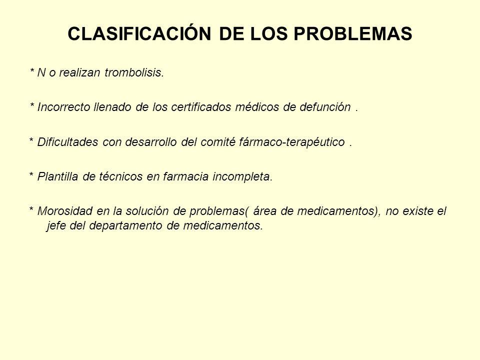 CLASIFICACIÓN DE LOS PROBLEMAS * N o realizan trombolisis. * Incorrecto llenado de los certificados médicos de defunción. * Dificultades con desarroll