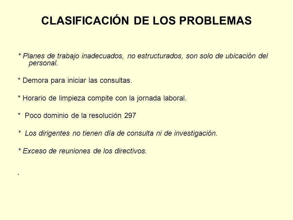 CLASIFICACIÓN DE LOS PROBLEMAS * Planes de trabajo inadecuados, no estructurados, son solo de ubicación del personal. * Demora para iniciar las consul