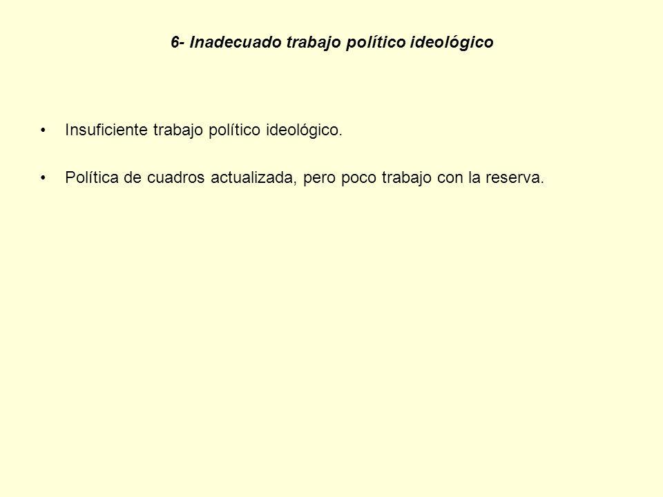 6- Inadecuado trabajo político ideológico Insuficiente trabajo político ideológico. Política de cuadros actualizada, pero poco trabajo con la reserva.