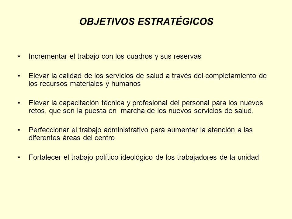 OBJETIVOS ESTRATÉGICOS Incrementar el trabajo con los cuadros y sus reservas Elevar la calidad de los servicios de salud a través del completamiento d