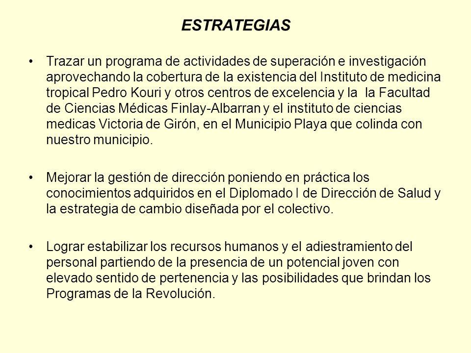 ESTRATEGIAS Trazar un programa de actividades de superación e investigación aprovechando la cobertura de la existencia del Instituto de medicina tropi