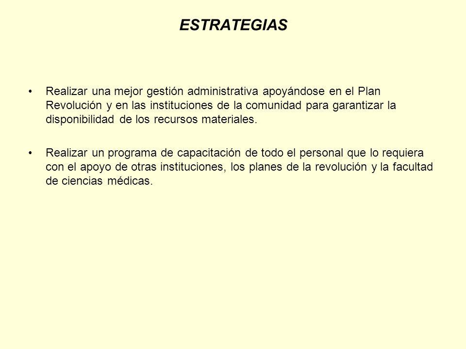 ESTRATEGIAS Realizar una mejor gestión administrativa apoyándose en el Plan Revolución y en las instituciones de la comunidad para garantizar la dispo