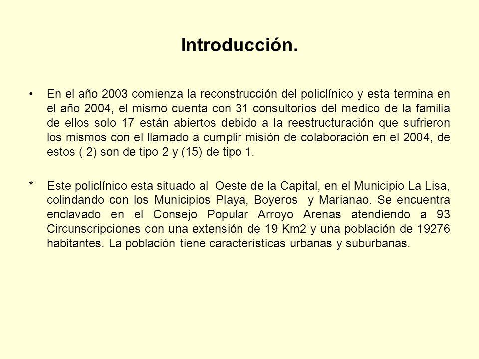 Introducción. En el año 2003 comienza la reconstrucción del policlínico y esta termina en el año 2004, el mismo cuenta con 31 consultorios del medico