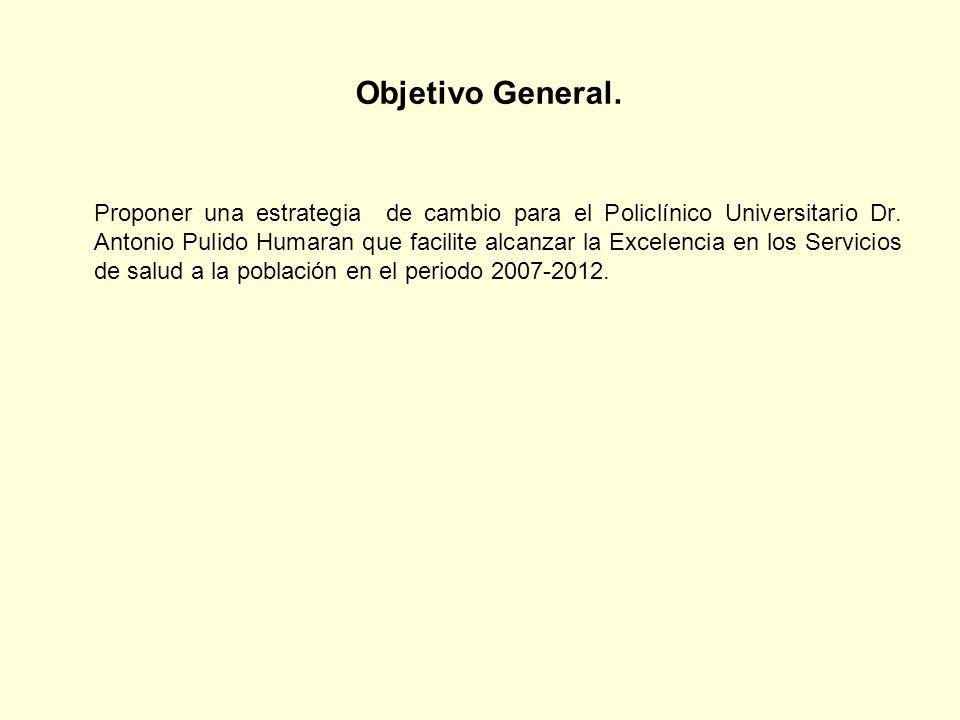Objetivo General. Proponer una estrategia de cambio para el Policlínico Universitario Dr. Antonio Pulido Humaran que facilite alcanzar la Excelencia e