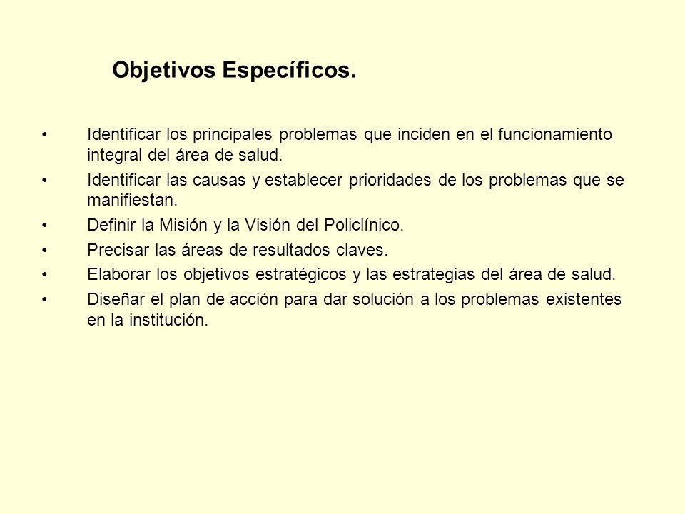 Identificar los principales problemas que inciden en el funcionamiento integral del área de salud. Identificar las causas y establecer prioridades de