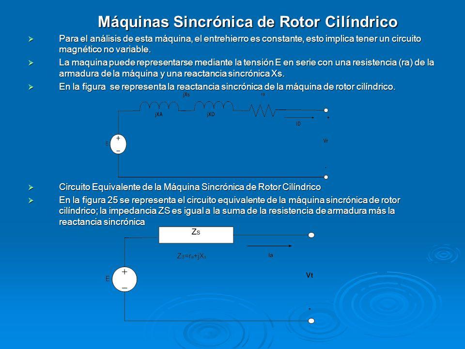 Máquinas Sincrónica de Rotor Cilíndrico Para el análisis de esta máquina, el entrehierro es constante, esto implica tener un circuito magnético no var