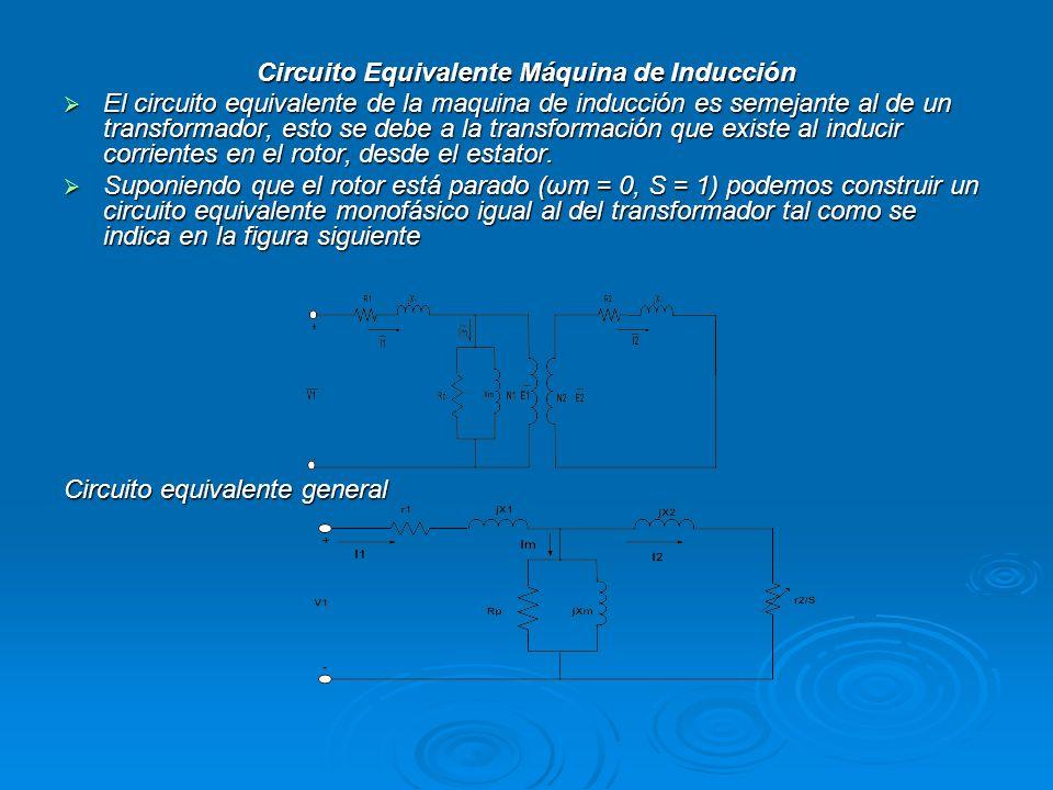 Circuito Equivalente Máquina de Inducción El circuito equivalente de la maquina de inducción es semejante al de un transformador, esto se debe a la tr