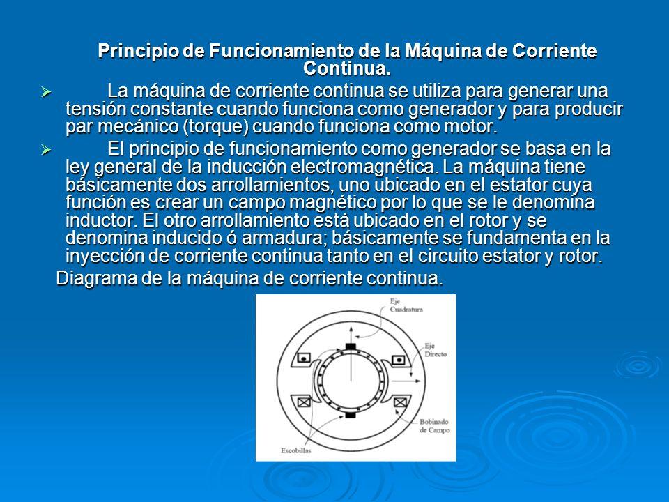Principio de Funcionamiento de la Máquina de Corriente Continua. La máquina de corriente continua se utiliza para generar una tensión constante cuando