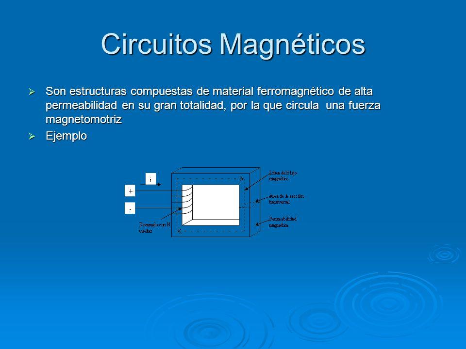 Circuitos Magnéticos Son estructuras compuestas de material ferromagnético de alta permeabilidad en su gran totalidad, por la que circula una fuerza m
