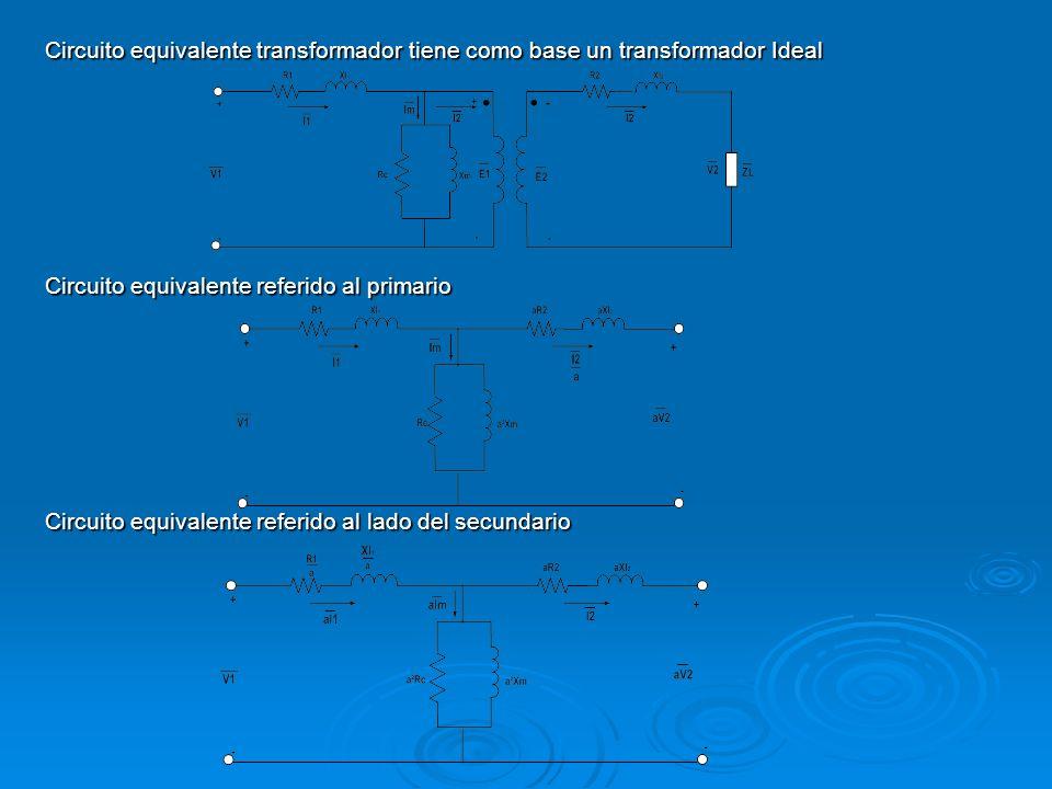 Circuito equivalente transformador tiene como base un transformador Ideal Circuito equivalente referido al primario Circuito equivalente referido al l