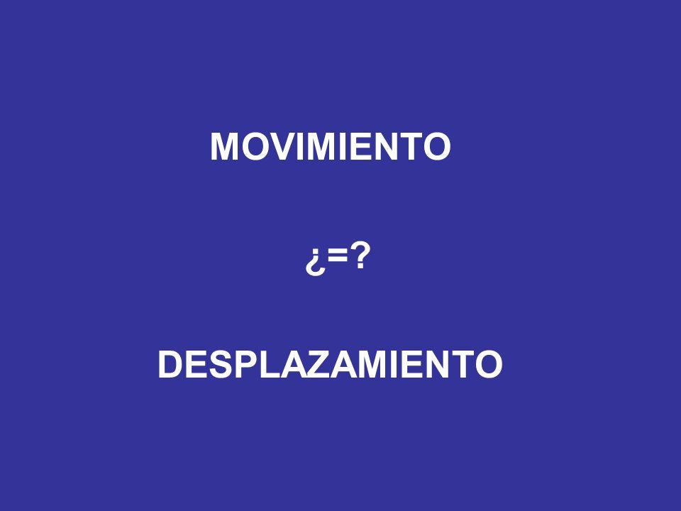 MOVIMIENTO ¿=? DESPLAZAMIENTO