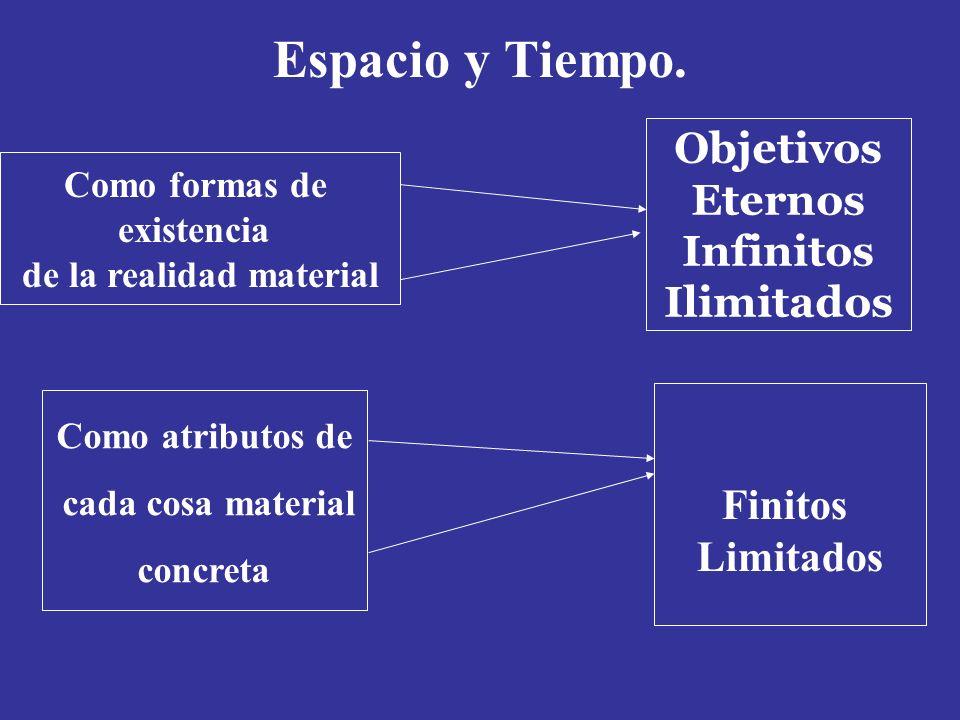 Espacio y Tiempo. Como formas de existencia de la realidad material Objetivos Eternos Infinitos Ilimitados Como atributos de cada cosa material concre