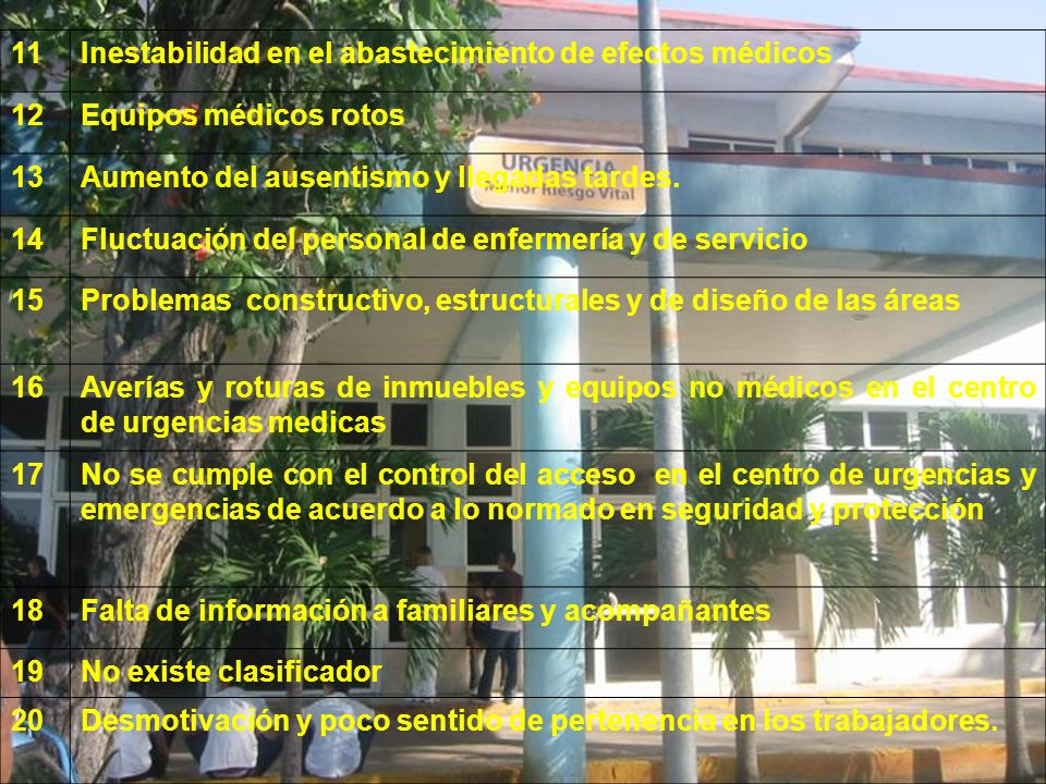 11Inestabilidad en el abastecimiento de efectos médicos 12Equipos médicos rotos 13Aumento del ausentismo y llegadas tardes. 14Fluctuación del personal