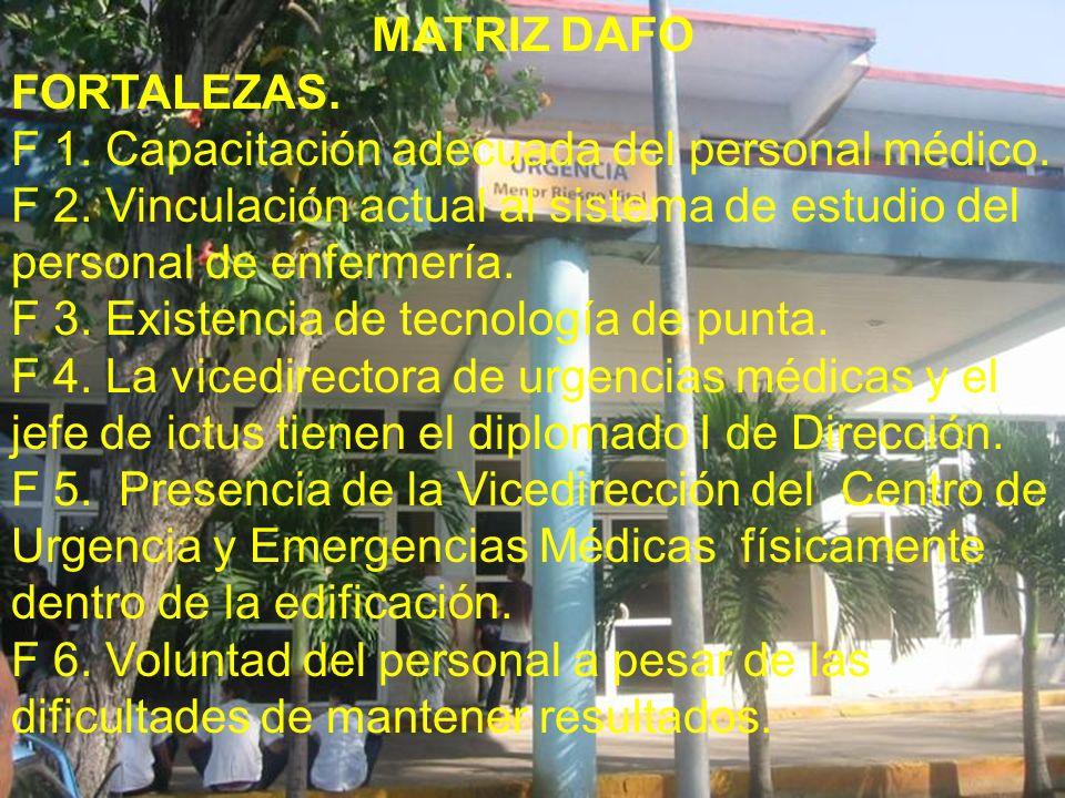 MATRIZ DAFO FORTALEZAS. F 1. Capacitación adecuada del personal médico. F 2. Vinculación actual al sistema de estudio del personal de enfermería. F 3.