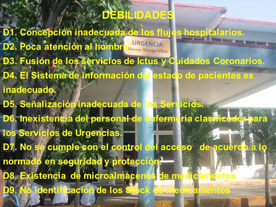 DEBILIDADES D1. Concepción inadecuada de los flujos hospitalarios. D2. Poca atención al hombre. D3. Fusión de los servicios de Ictus y Cuidados Corona