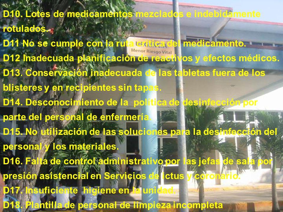 D10. Lotes de medicamentos mezclados e indebidamente rotulados. D11 No se cumple con la ruta crítica del medicamento. D12 Inadecuada planificación de