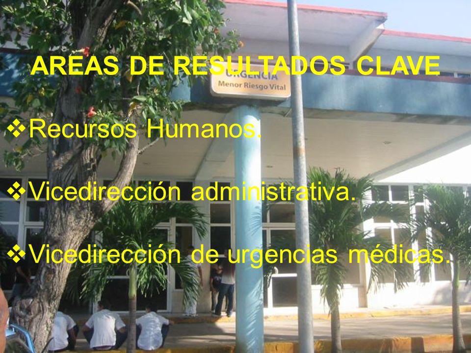 AREAS DE RESULTADOS CLAVE Recursos Humanos. Vicedirección administrativa. Vicedirección de urgencias médicas.