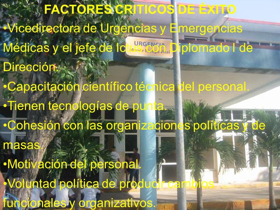 FACTORES CRITICOS DE ÉXITO Vicedirectora de Urgencias y Emergencias Médicas y el jefe de Ictus con Diplomado I de Dirección. Capacitación científico t