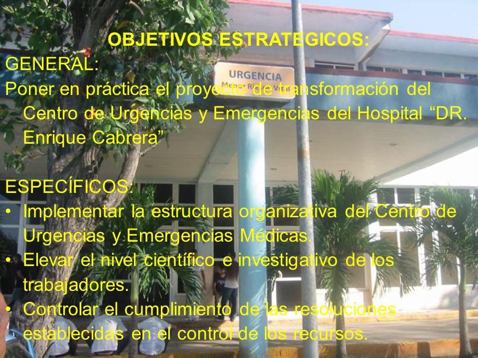 OBJETIVOS ESTRATEGICOS: GENERAL: Poner en práctica el proyecto de transformación del Centro de Urgencias y Emergencias del Hospital DR. Enrique Cabrer