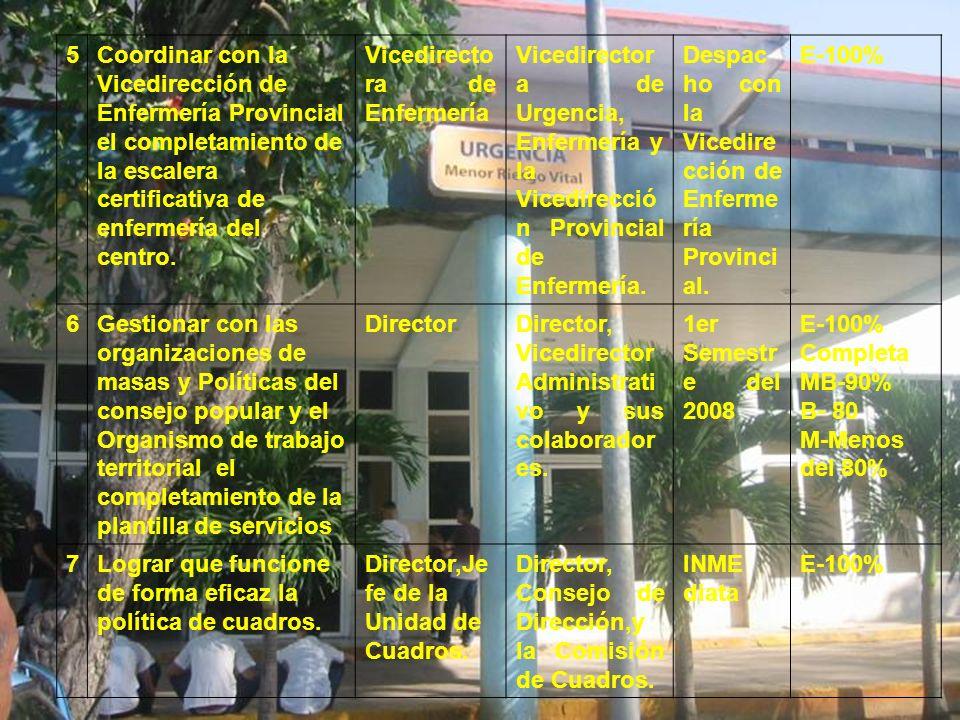 5Coordinar con la Vicedirección de Enfermería Provincial el completamiento de la escalera certificativa de enfermería del centro. Vicedirecto ra de En