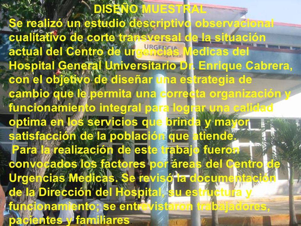 DISEÑO MUESTRAL Se realizó un estudio descriptivo observacional cualitativo de corte transversal de la situación actual del Centro de urgencias Medica