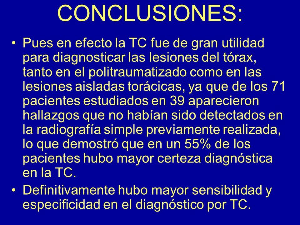CONCLUSIONES: Pues en efecto la TC fue de gran utilidad para diagnosticar las lesiones del tórax, tanto en el politraumatizado como en las lesiones ai
