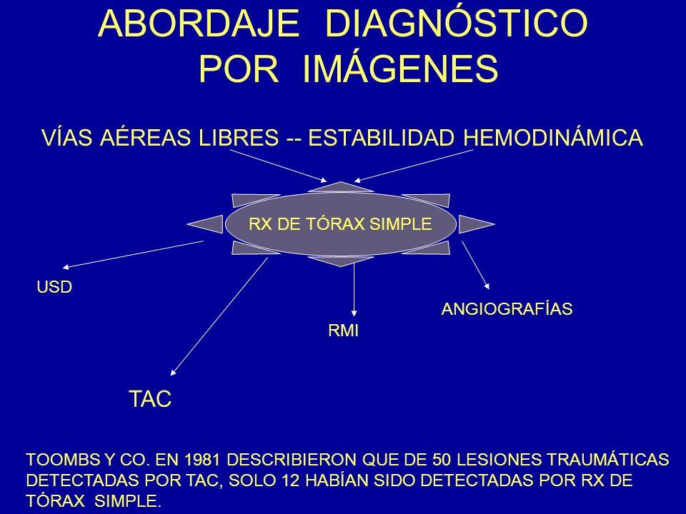 ABORDAJE DIAGNÓSTICO POR IMÁGENES VÍAS AÉREAS LIBRES -- ESTABILIDAD HEMODINÁMICA RX DE TÓRAX SIMPLE USD TAC RMI ANGIOGRAFÍAS TOOMBS Y CO. EN 1981 DESC