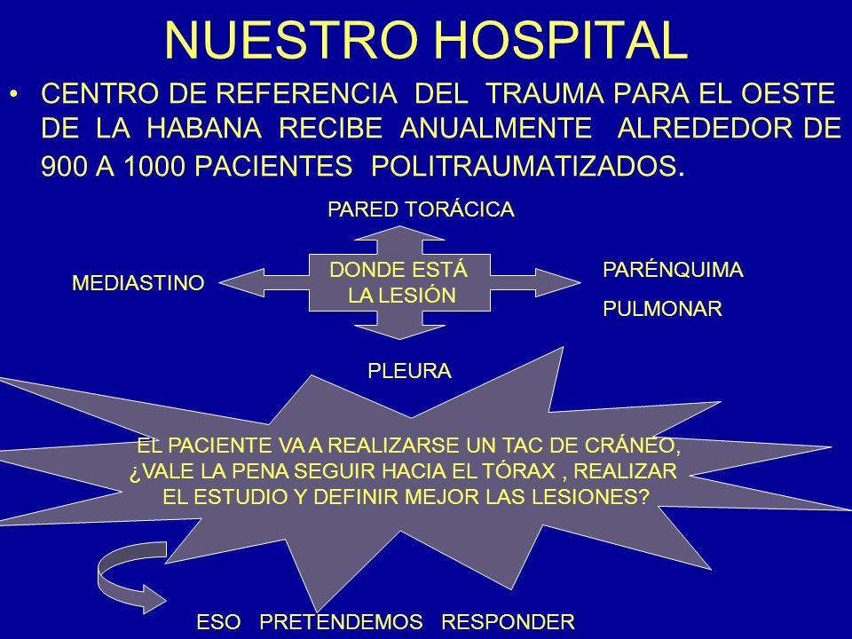NUESTRO HOSPITAL CENTRO DE REFERENCIA DEL TRAUMA PARA EL OESTE DE LA HABANA RECIBE ANUALMENTE ALREDEDOR DE 900 A 1000 PACIENTES POLITRAUMATIZADOS. DON