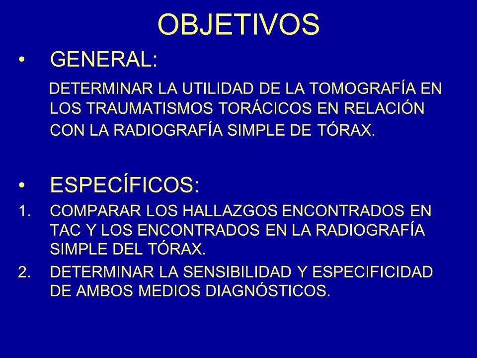 OBJETIVOS GENERAL: DETERMINAR LA UTILIDAD DE LA TOMOGRAFÍA EN LOS TRAUMATISMOS TORÁCICOS EN RELACIÓN CON LA RADIOGRAFÍA SIMPLE DE TÓRAX. ESPECÍFICOS: