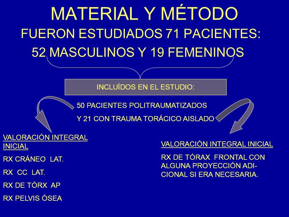 MATERIAL Y MÉTODO FUERON ESTUDIADOS 71 PACIENTES: 52 MASCULINOS Y 19 FEMENINOS 50 PACIENTES POLITRAUMATIZADOS Y 21 CON TRAUMA TORÁCICO AISLADO VALORAC