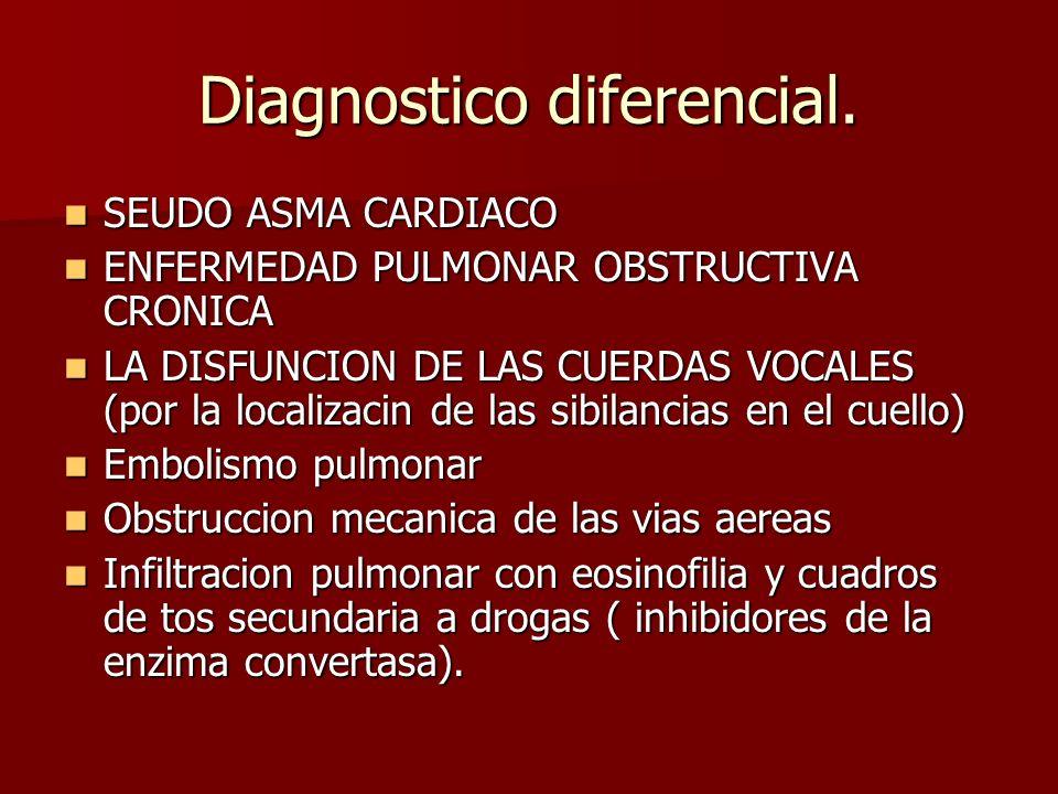 Diagnostico diferencial. SEUDO ASMA CARDIACO SEUDO ASMA CARDIACO ENFERMEDAD PULMONAR OBSTRUCTIVA CRONICA ENFERMEDAD PULMONAR OBSTRUCTIVA CRONICA LA DI