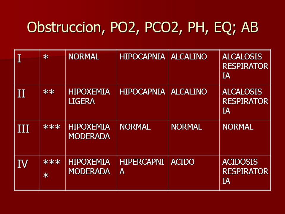 Obstruccion, PO2, PCO2, PH, EQ; AB I*NORMALHIPOCAPNIAALCALINO ALCALOSIS RESPIRATOR IA II** HIPOXEMIA LIGERA HIPOCAPNIAALCALINO ALCALOSIS RESPIRATOR IA