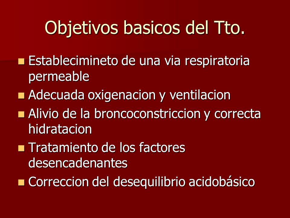 Objetivos basicos del Tto. Establecimineto de una via respiratoria permeable Establecimineto de una via respiratoria permeable Adecuada oxigenacion y