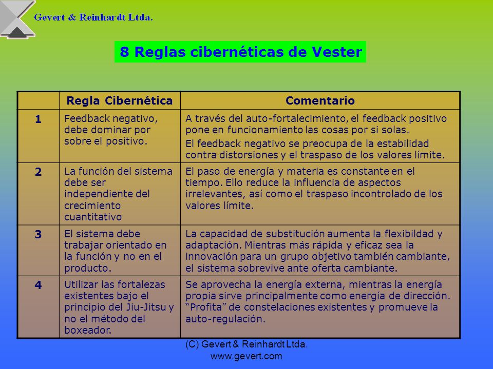 (C) Gevert & Reinhardt Ltda. www.gevert.com 8 Reglas cibernéticas de Vester Regla CibernéticaComentario 1 Feedback negativo, debe dominar por sobre el