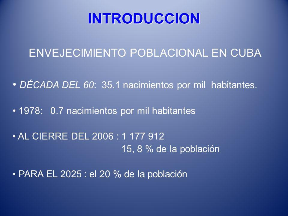 INTRODUCCION ENVEJECIMIENTO POBLACIONAL EN CUBA DÉCADA DEL 60: 35.1 nacimientos por mil habitantes. 1978: 0.7 nacimientos por mil habitantes AL CIERRE