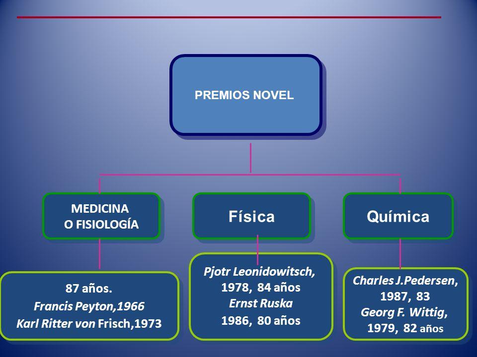 PREMIOS NOVEL 87 años. Francis Peyton,1966 Karl Ritter von Frisch,1973 87 años. Francis Peyton,1966 Karl Ritter von Frisch,1973 Pjotr Leonidowitsch, 1