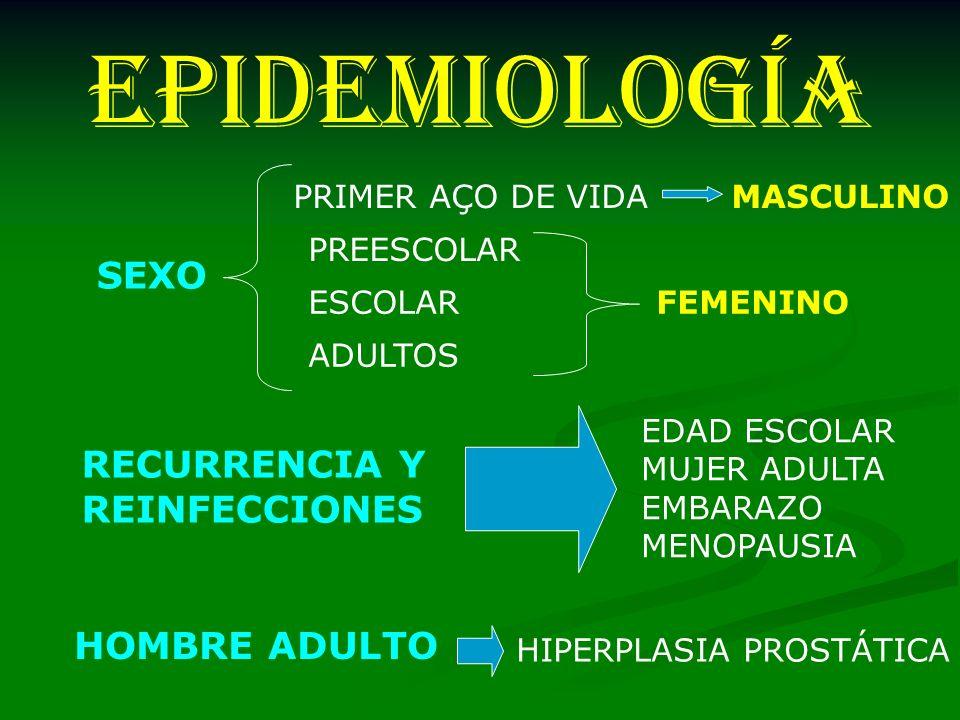CLASIFICACIÓN CLÍNICA.