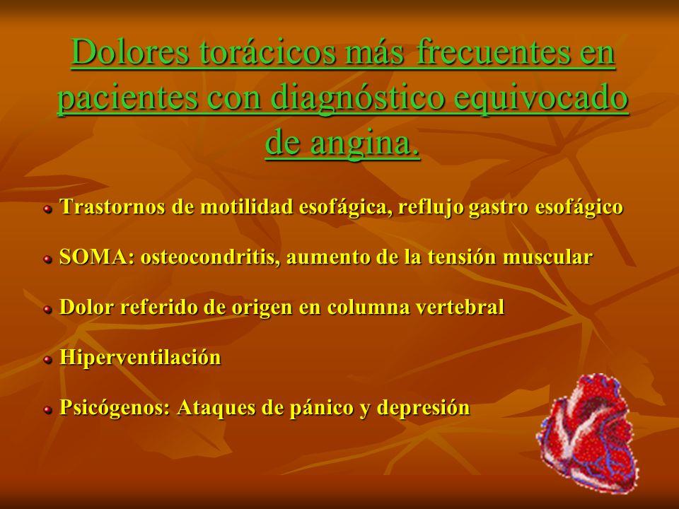 Dolores torácicos más frecuentes en pacientes con diagnóstico equivocado de angina. Trastornos de motilidad esofágica, reflujo gastro esofágico SOMA: