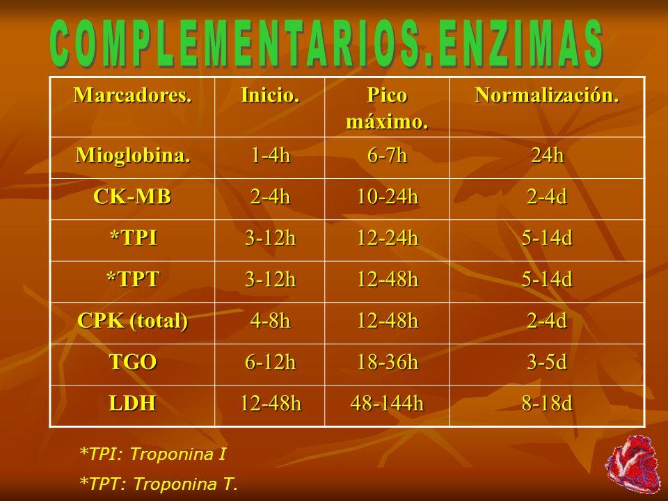 Marcadores.Inicio. Pico máximo. Normalización.Mioglobina.1-4h6-7h24h CK-MB2-4h10-24h2-4d *TPI3-12h12-24h5-14d *TPT3-12h12-48h5-14d CPK (total) 4-8h12-