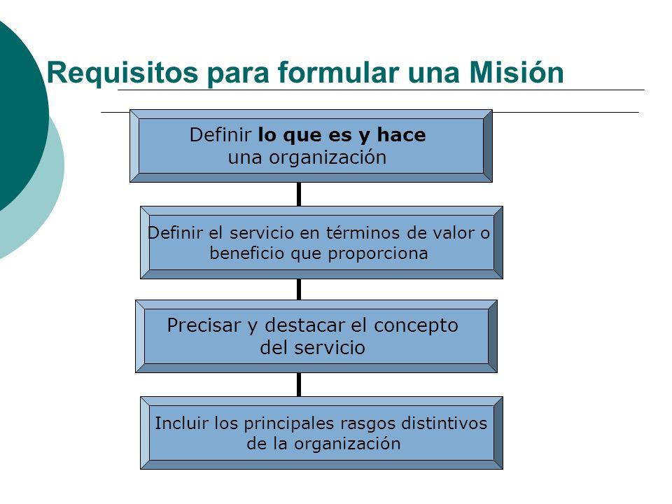 DEFINCIÓN La misión es la razón de la Institución educativa. Formula, en forma explicita. Los propósitos o tareas primordiales de la institución. Impl