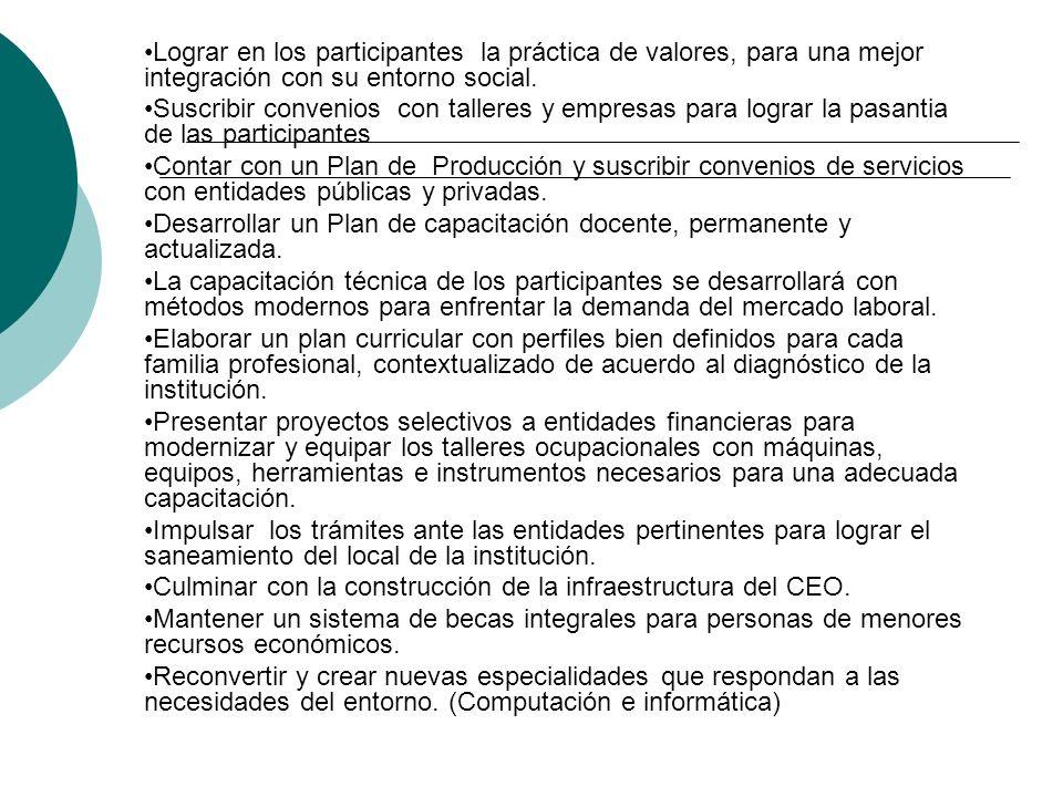 EJEMPLO OBJETIVOS ESTRATEGICOS Los objetivos estratégicos viables priorizados son los siguientes: Ser una Institución Educativa de calidad en el ámbit