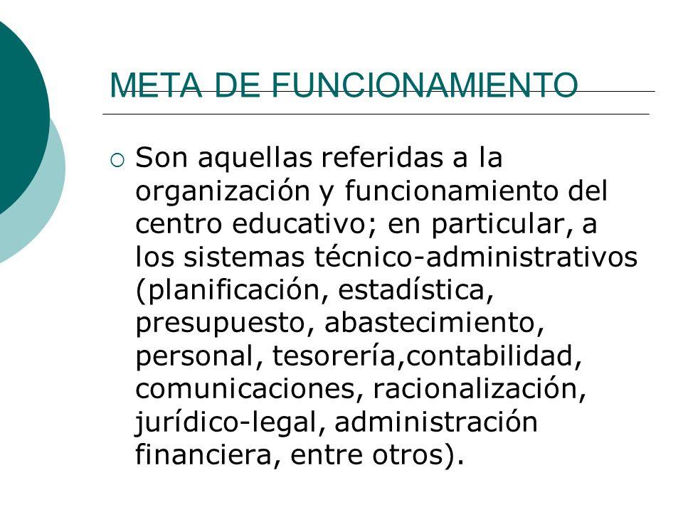 METAS INSTITUCIONALES Es la expresión cuantitativa o cualitativa de los objetivos educativos a obtener en plazos previamente definidos. Ejemplo: Probl
