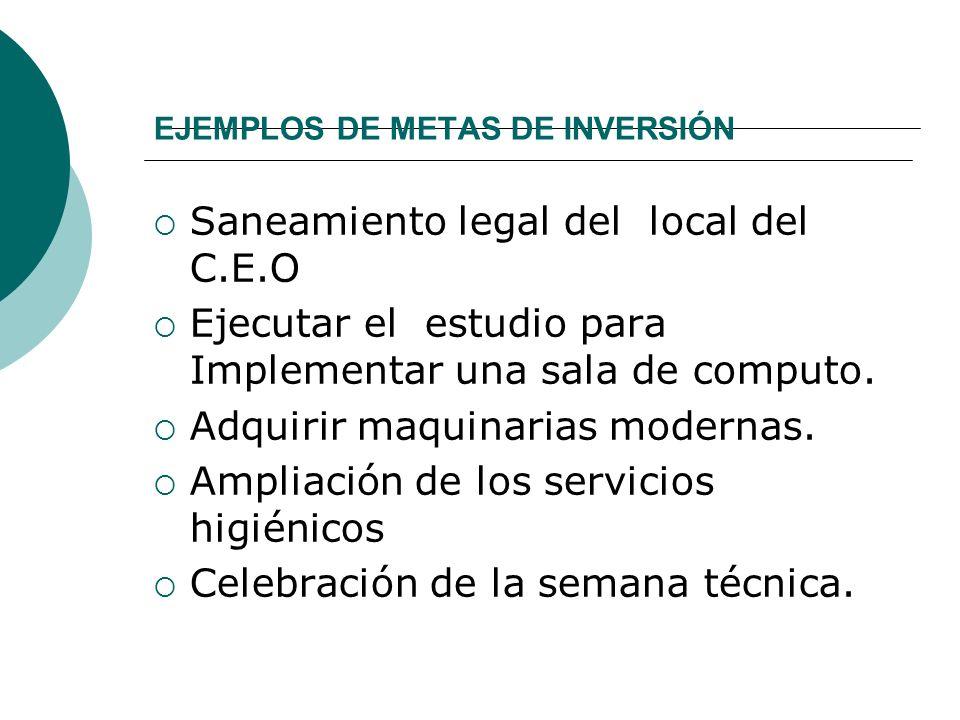 METAS DE INVERSIÓN Son propósitos a alcanzar que están referidos a construcción de obras, equipos y maquinarias, estudio para construcción y/o equipam